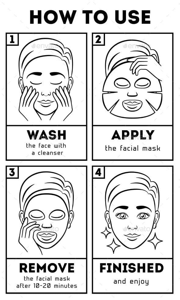 Face Mask Use steps